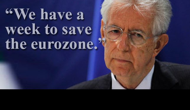 Eurozone is Dying