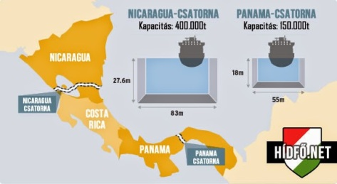 2014-04-26-nicaragua-csatorna