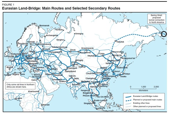 eurasian land bridge