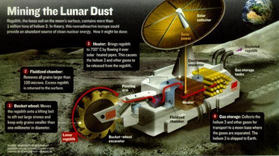 newsweek-pdf-miner