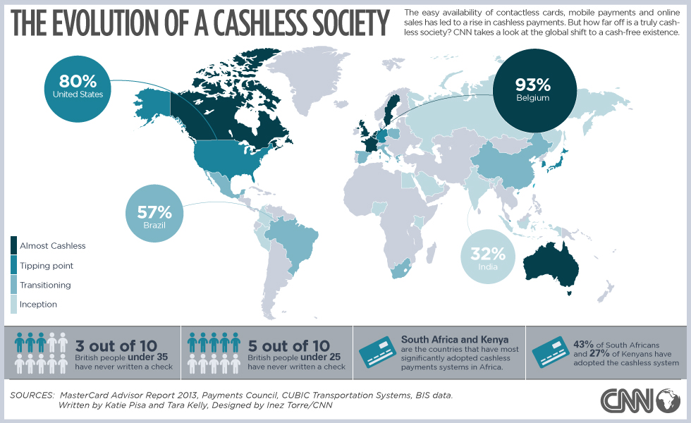 benefits of a cashless society essay Culture, diversity - pros and cons of living in a multi-ethnic society.
