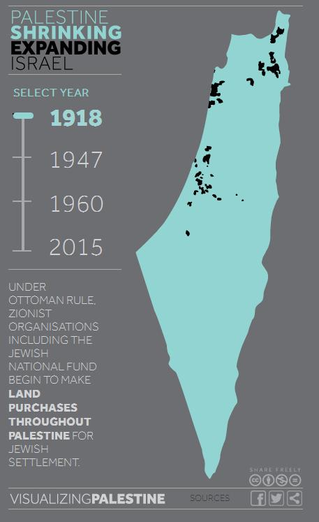 shrinking palestine 1