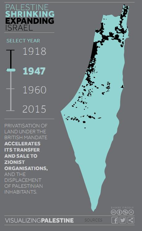 shrinking palestine 2