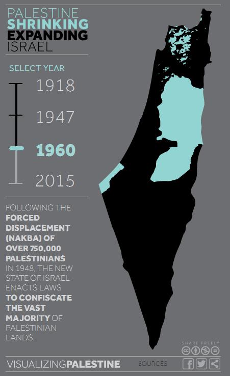 shrinking palestine 3