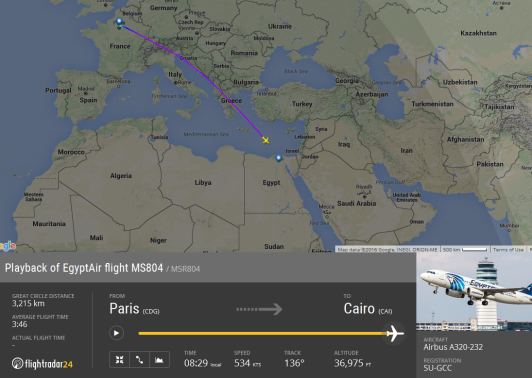 EgyptAir flight MS804 flught path