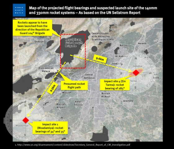 The controversial map developed by Human Rights Watch and embraced by the New York Times, supposedly showing the flight paths of two missiles from the Aug. 21 Sarin attack intersecting at a Syrian military base.