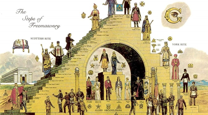 Secret Societies, Secret Services and Religions: The Current Balance of Power