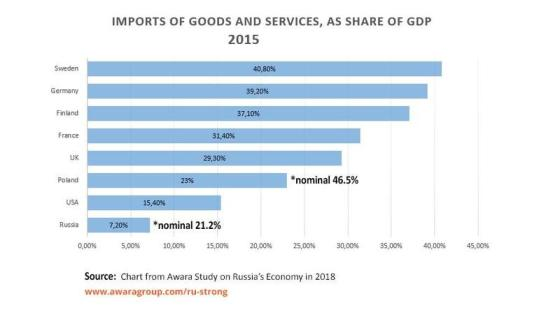 New World Order in Meltdown Imported-goods-and-services